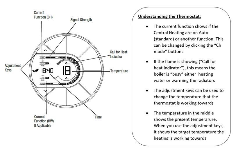 Thermostat.jpg