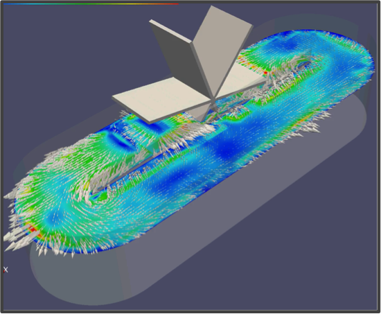 The surface of a pond can be observed and modeled using Computational Fluid Dynamics (CFD).