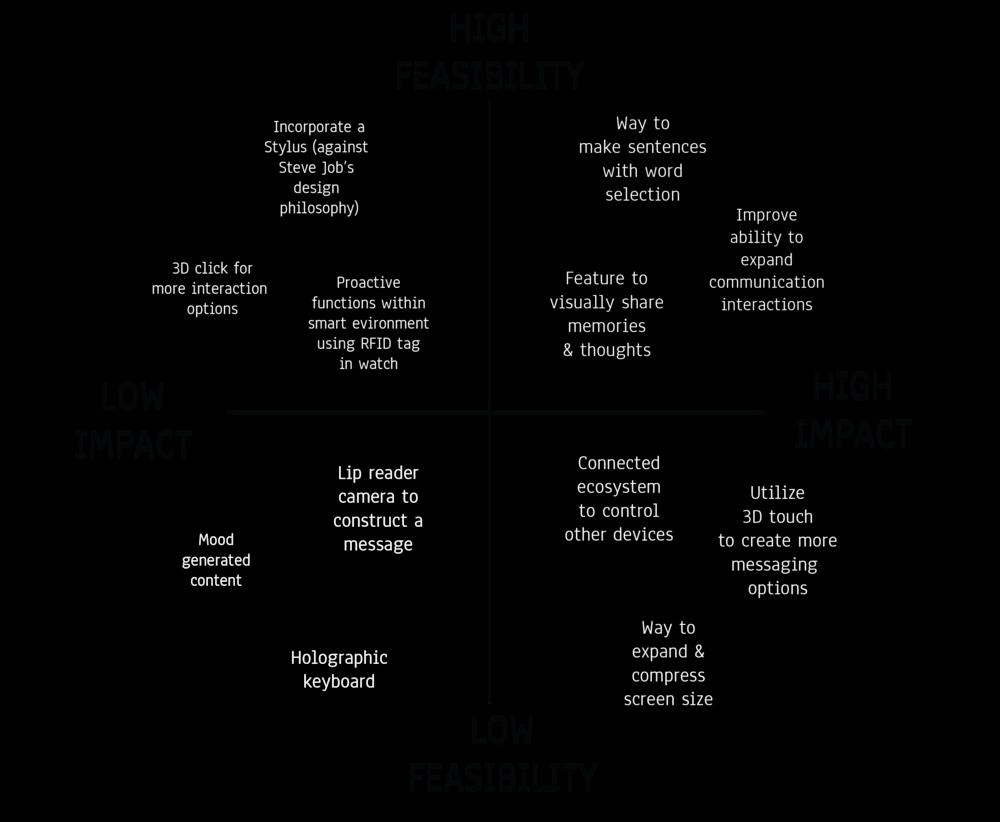 feasibility_matrix.png