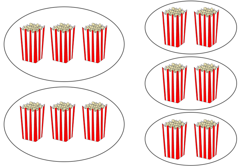 multiplication-division-same-but-different_popcorn.png