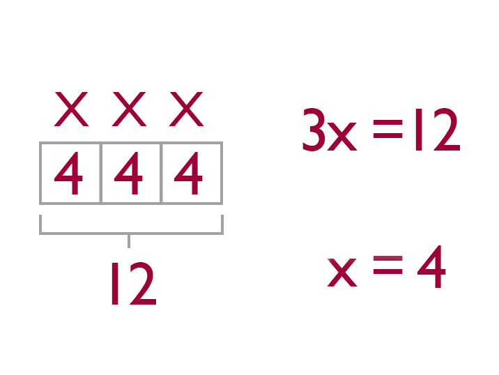 algebra-same-but-different-maroon.png