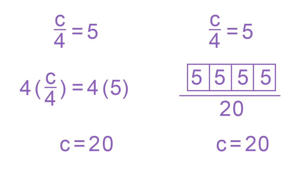 algebra-same-but-different_c5.png
