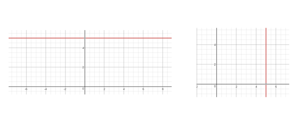 algebra-same-but-different_graph-paper.png