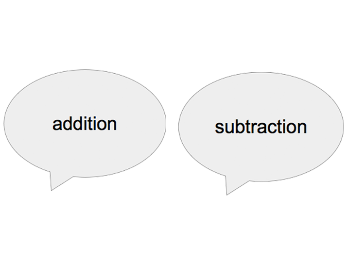 addition-subtraction-same-but-different-add-subtract-bubbles.png