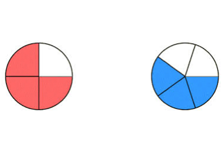 fractions-same-but-different-red-blue-pies.png