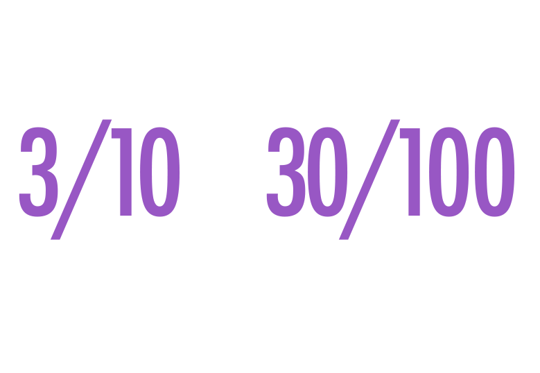 place-value-same-but-different-3-100.png