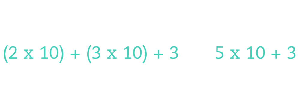 place-value-same-but-different-5x10plus3.png