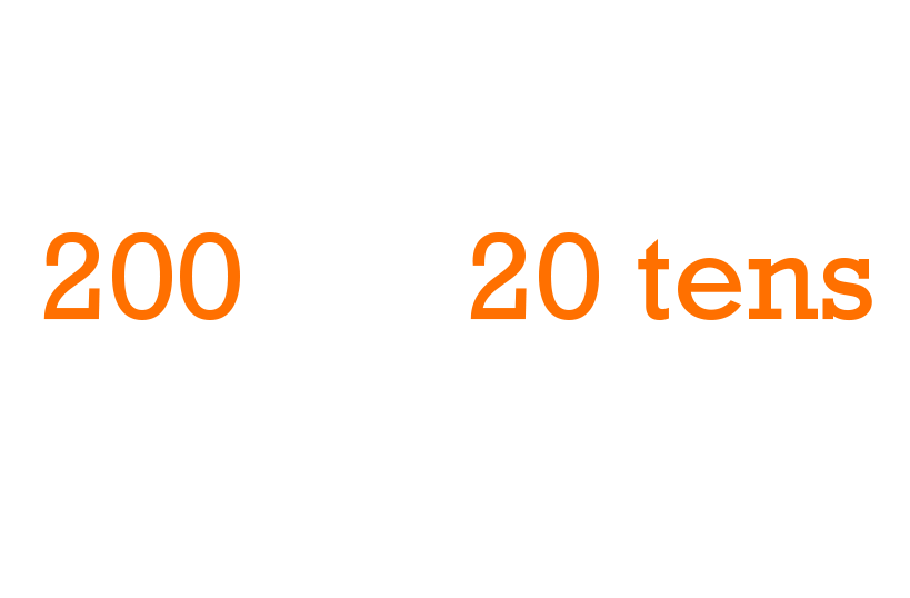 place-value-same-but-different-200.png