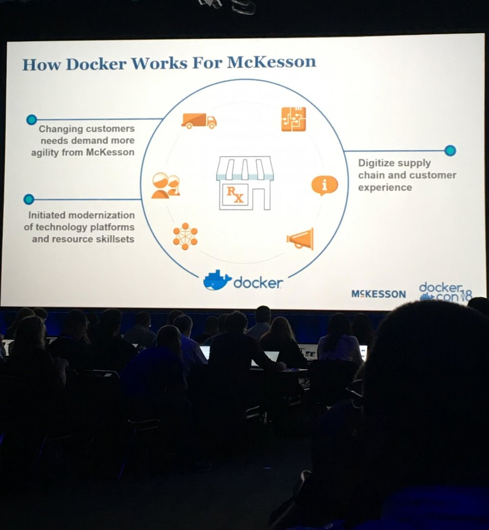 How Docker Works for McKesson.jpeg