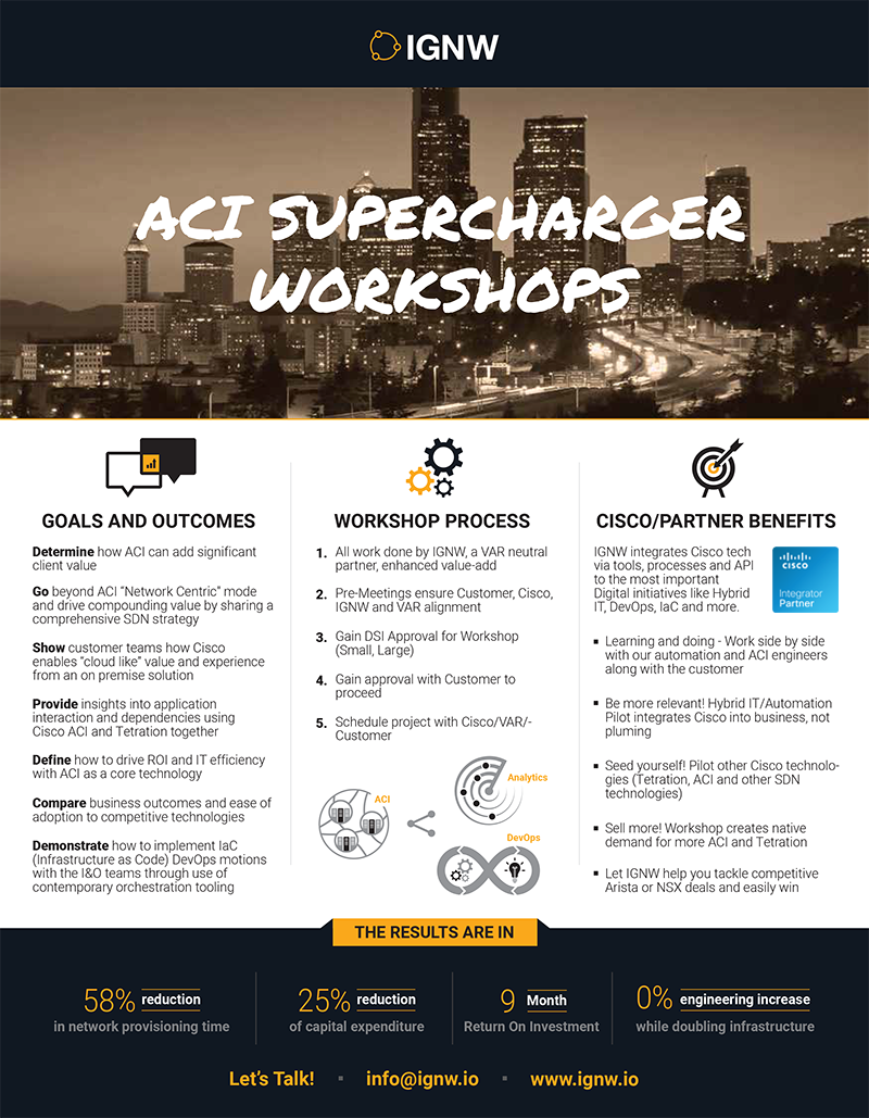 Workshops — IGNW