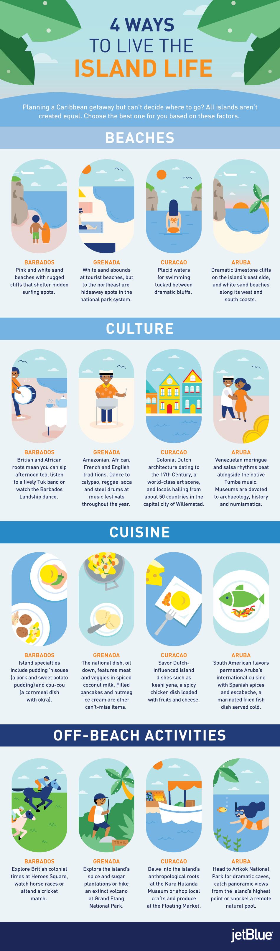 jetBlue - 4 Ways to Live the Island Life