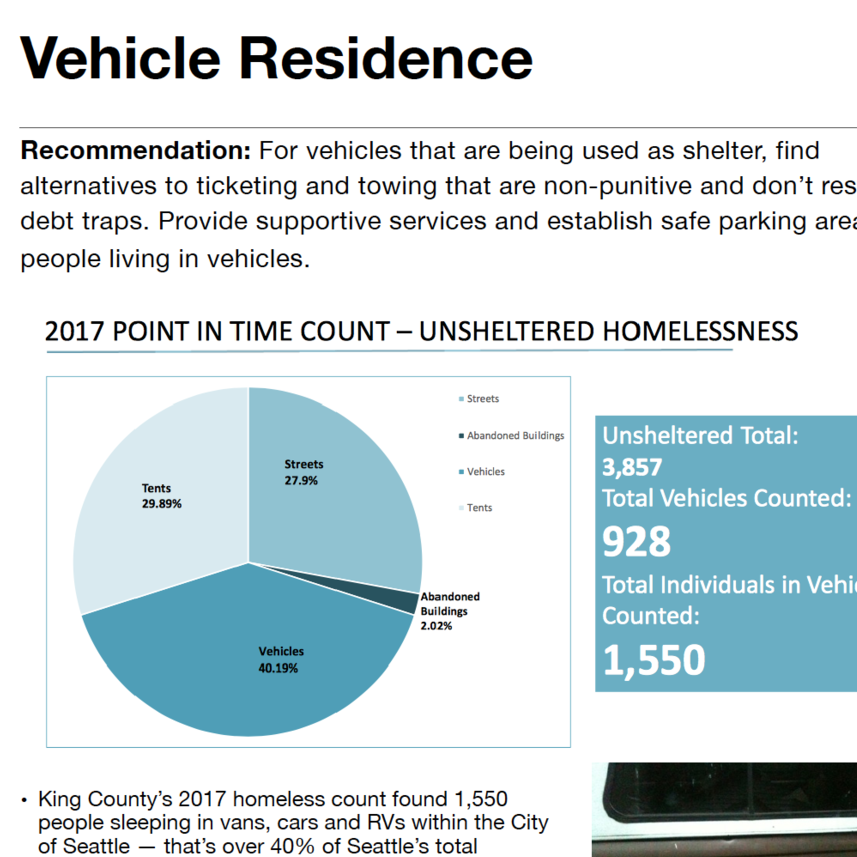 Vehicle Residence