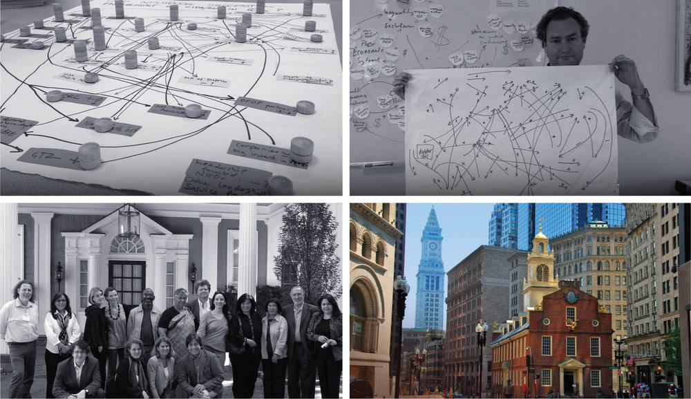 Scenario planning workshop, Boston 2012
