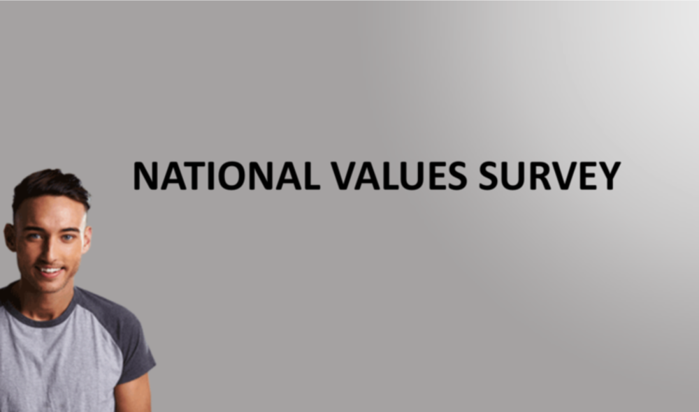 Conducted by Galaxy Research and commissioned by The Australian Futures Project through the Barrett Values Centre and Corporate Evolution, the National Values Survey showed what Australians value and most care about. -