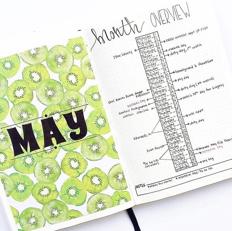 Monthly log with a fruit theme by @journalbydesign (Instagram)