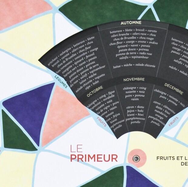 2. UNE CONSOMMATION DE SAISON - grâce au joli calendrier Le Primeur qui vous indique les fruits et légumes de saison sous forme d'un disque mobile en papier et carton recyclés par Papier Tigre (27€).