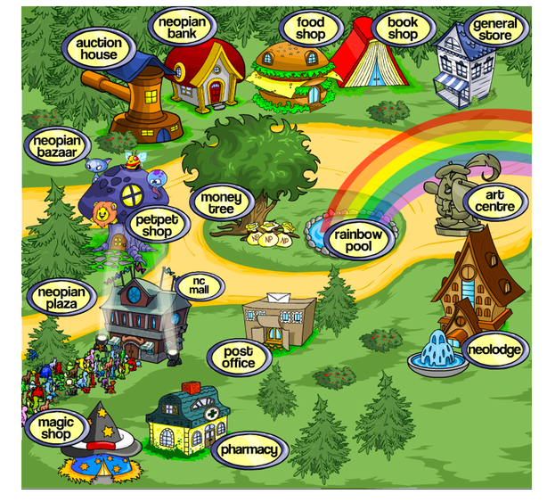 Screen Shot of Neopets
