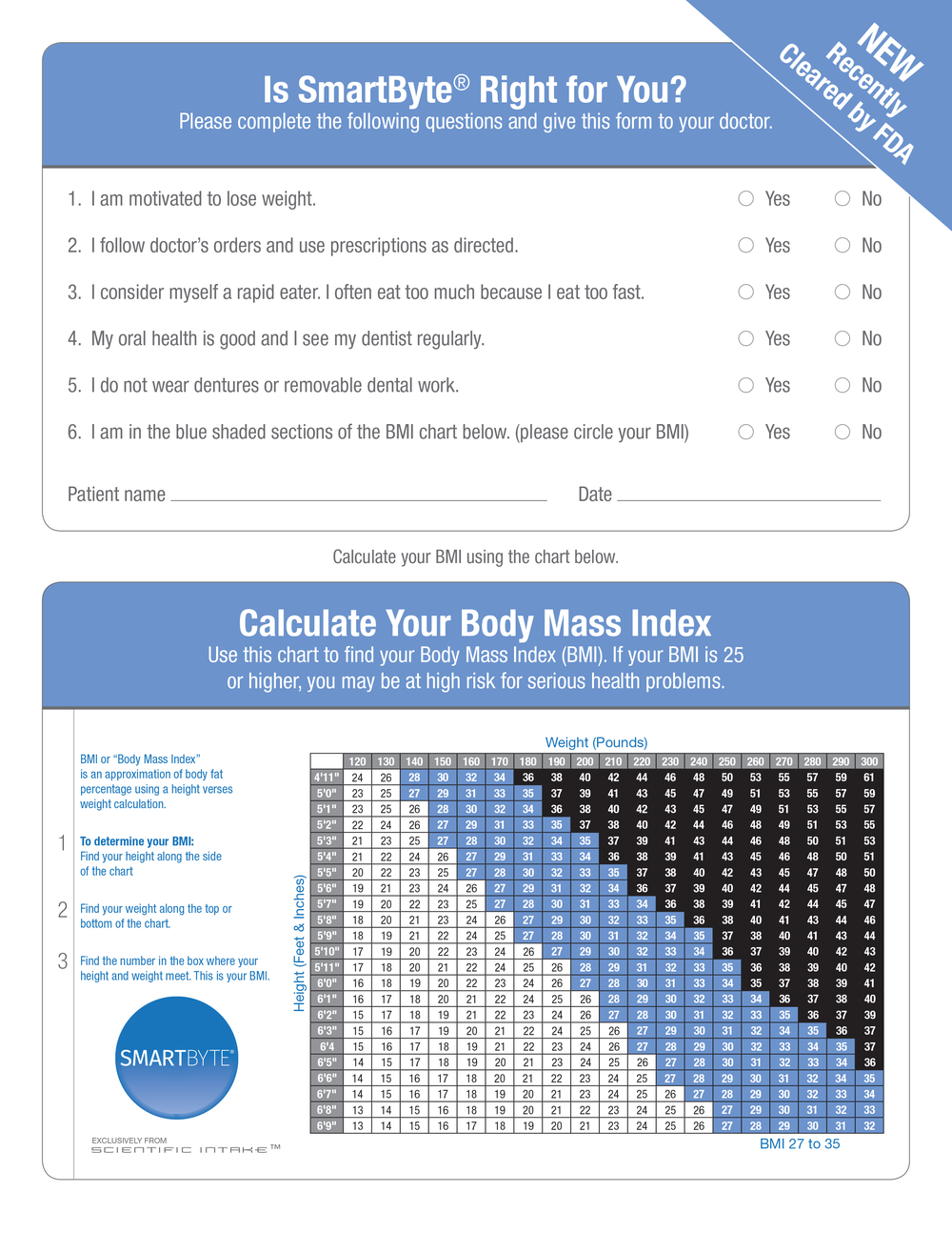 BMI-Chart-Vertical.png