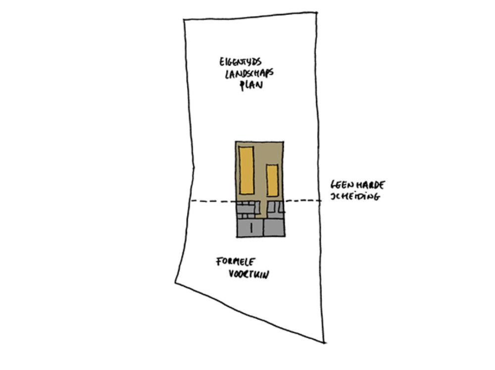 Personal-Architecture-soest-woonboerderij-3.jpg