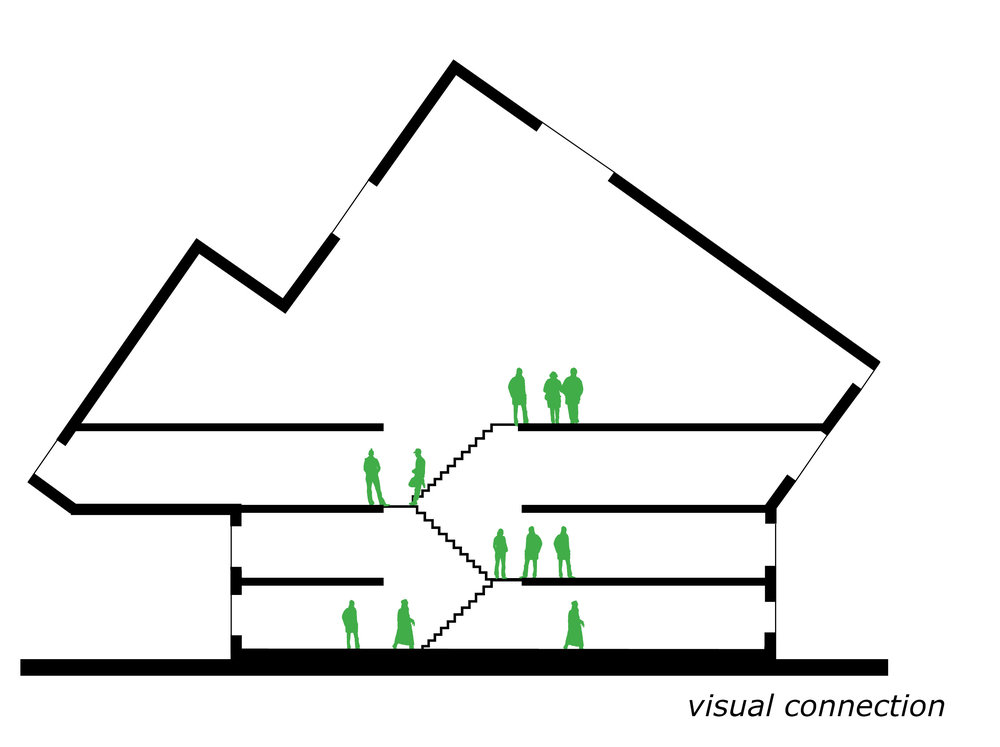 Personal-Architecture-rotterdam-superkubus-2-6.jpg