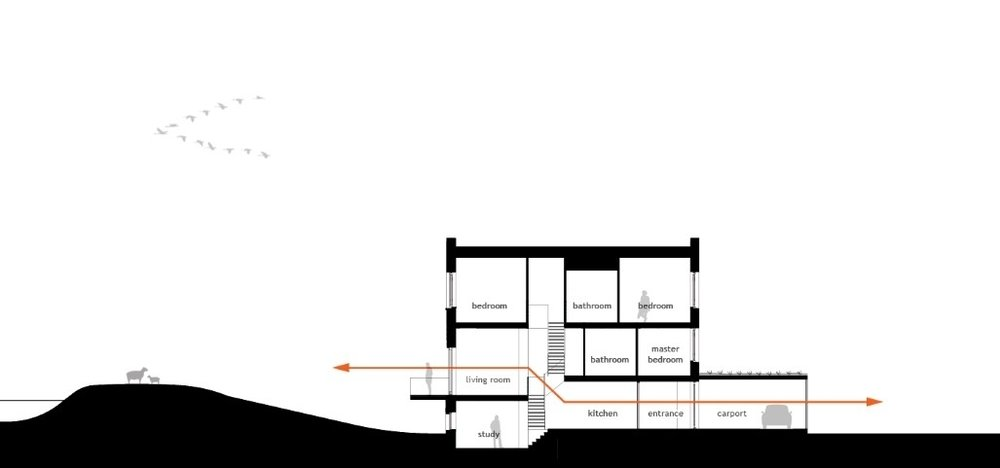 section showing relation between the floorlevels and the surrounding landscape