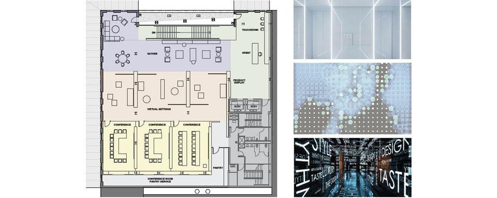 Briefing Center Planning + Inspiration