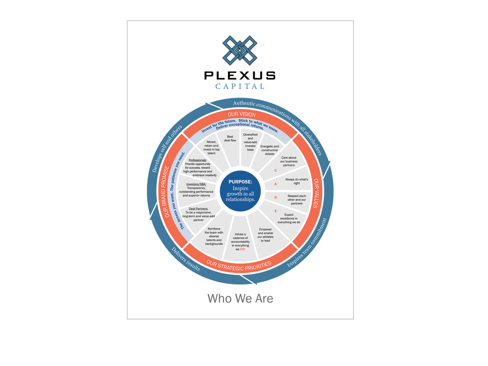 Plexus_wheel_OUTLINE.png