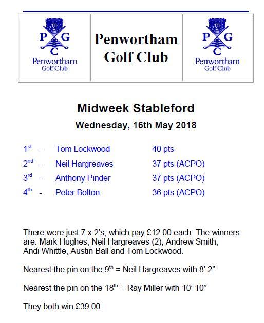 midweek stableford 16-05.JPG