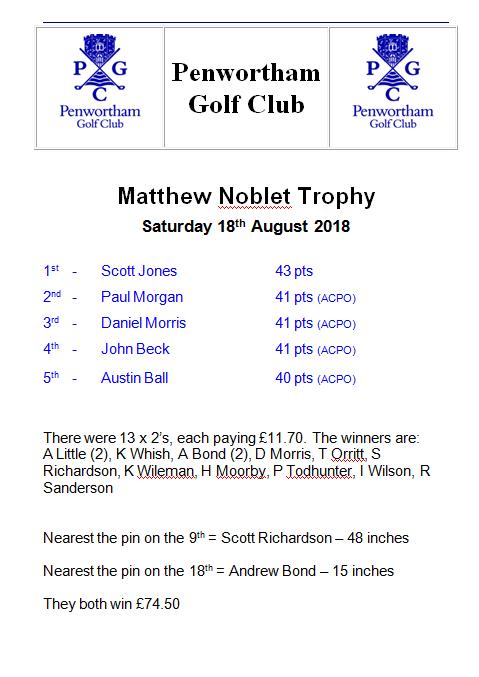 Matt Noblet Trophy 18.08.18.PNG