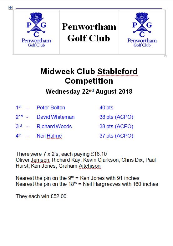 Midweek stableford 22.08.18.PNG