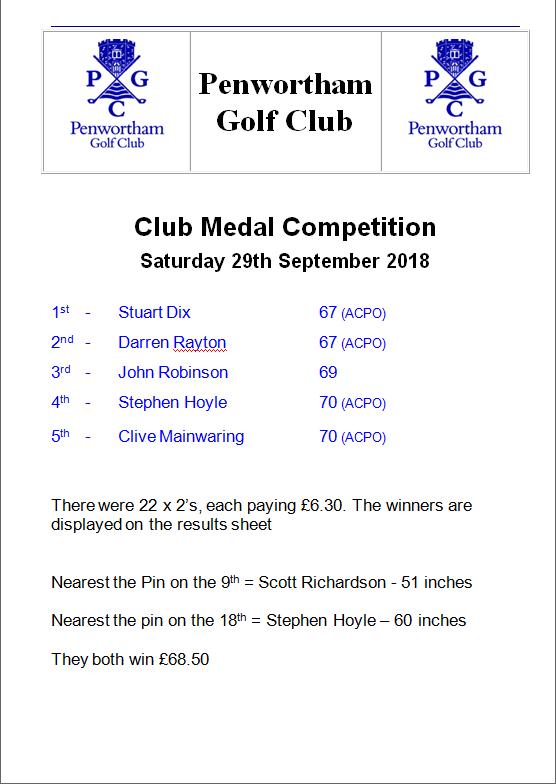 Club medal 29.09.18.PNG