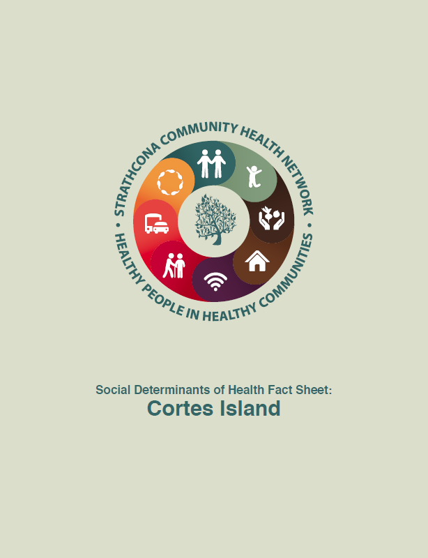 data profile - cortes island.PNG