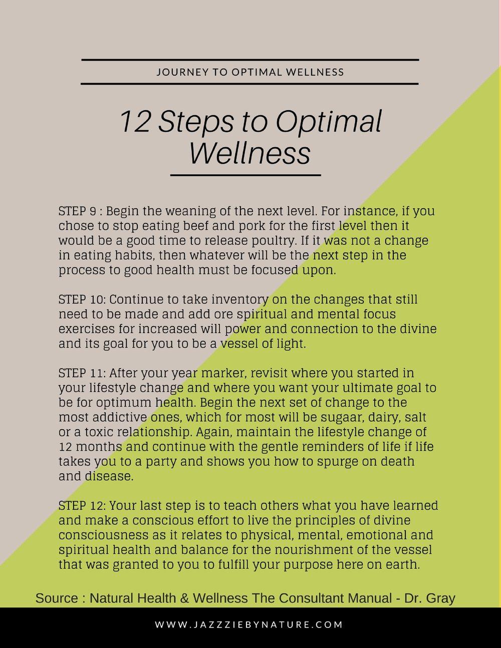 Journey to Optimal Wellness (1).jpg