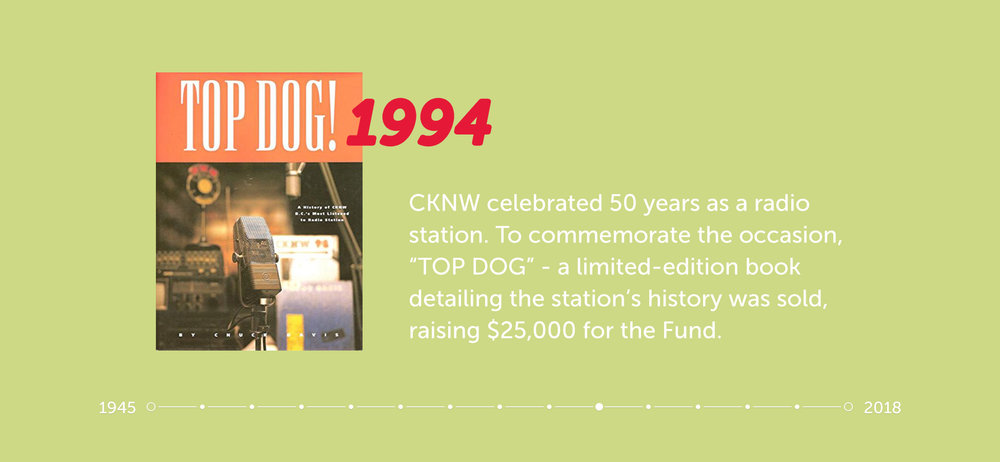 CKNW-1994.jpg