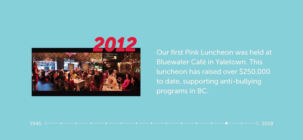 CKNW-timeline-2012A.jpg