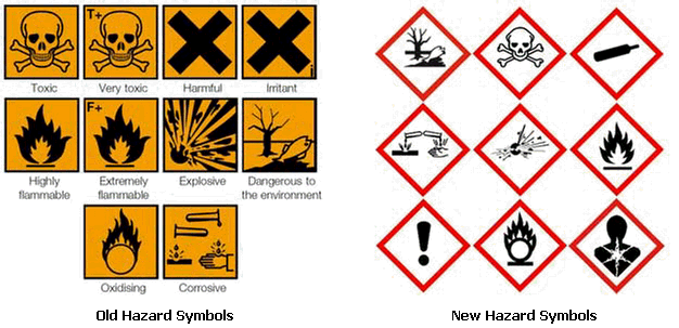 new-old-hazard-signs.png