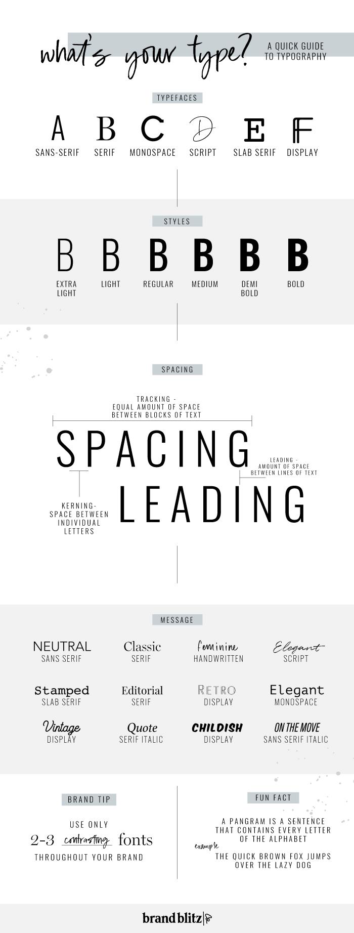 BrandBlitz-ChoosingFonts-infographic.jpg