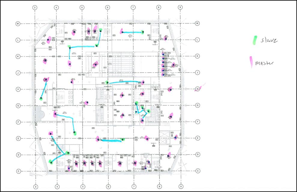 Figur      SEQ Figur \* ARABIC    2       - Eksempel på placering og sammenkobling af PIR-sensorer på Dokk1, niv. 1.