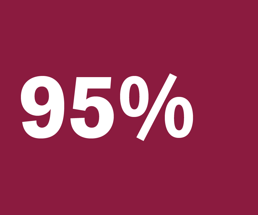 ASU college retention rate for the ASU Prep Class of 2016  -