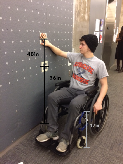Problem one - From my research through interviewing Michael, I learned that disability door opening buttons are inadequately designed in many cases.I found that sometimes he had trouble hitting the accessibility door opening button. He just could not hit it hard enough because of its location on the wall.This is currently where the buttons are allowed to to exist between. An average wheelchair seat is around 19in high, the one pictured is 17in high.Clearly at 48in, the user must reach and extend their arm quite far. This is something Michael and others cannot easily do.