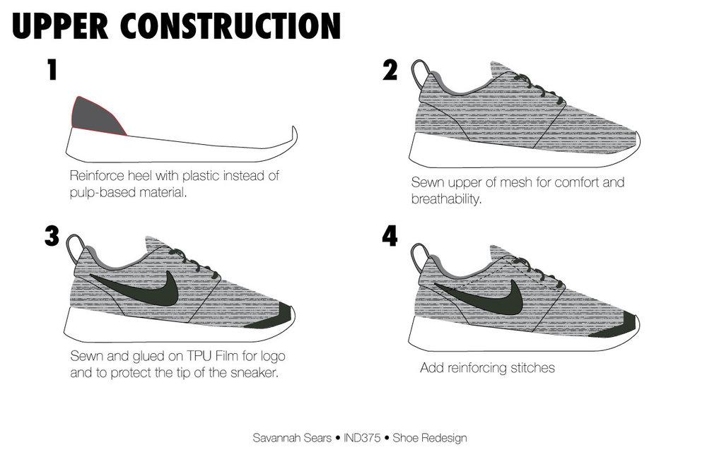 Sneaker-construction.jpg