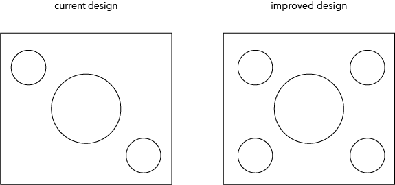 Solution one - A simple solution to these problems would be designing the buttons with pressure points in all four corners.