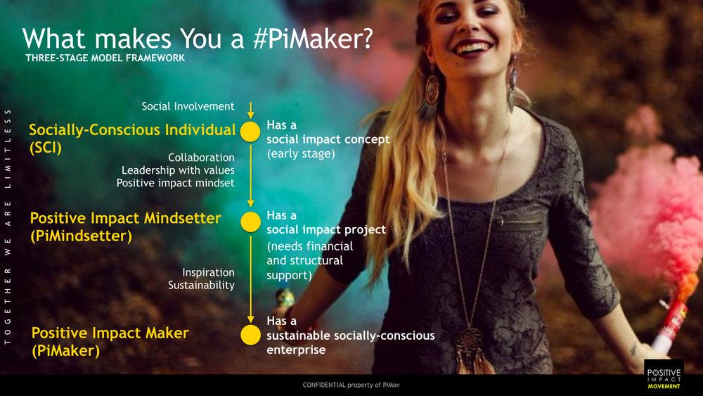 PiMov_WhatMakesYouPiMaker_Slide.jpg