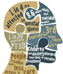 Being There Mental Health Education Program The Mental Health