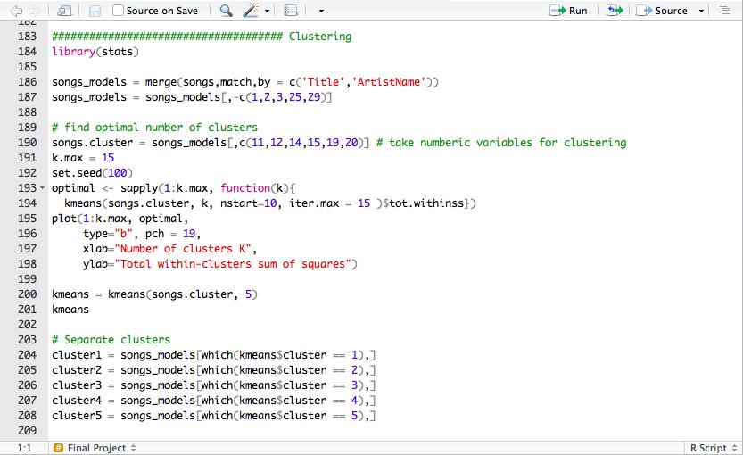 Term Project / Machine Learning Algorithm Exploration — Jasper Wang