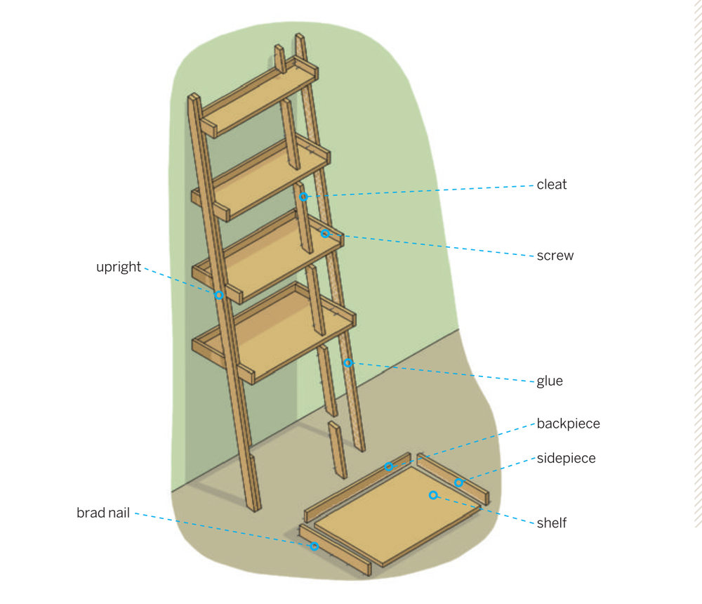 TOH_BB_LadderBookshelf_FeaturedImage.jpg