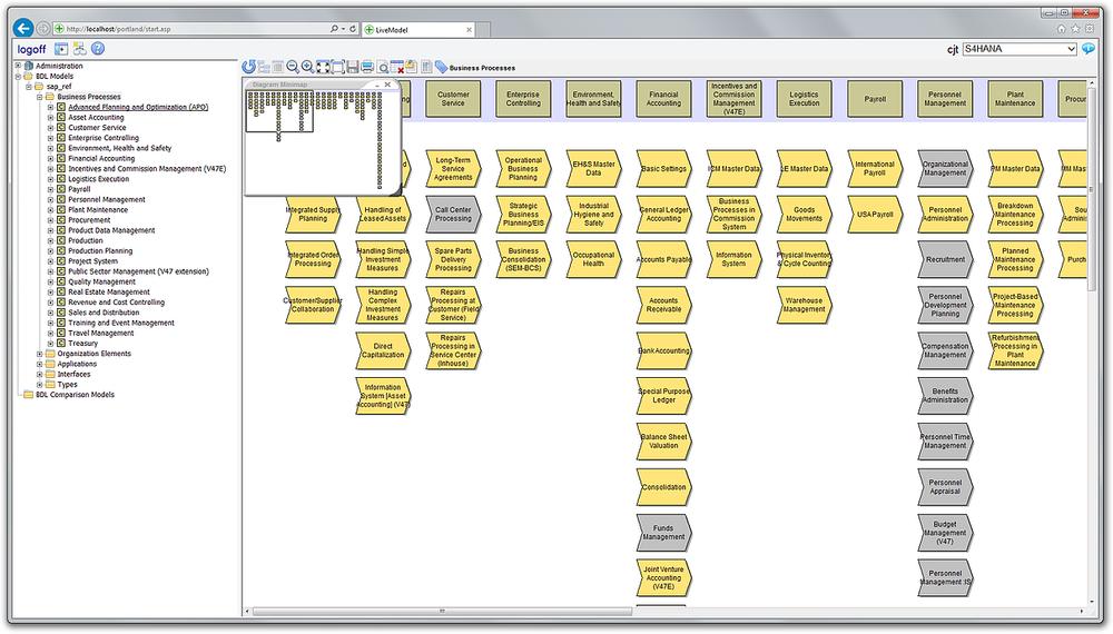 LiveModel Slideshow 4.png