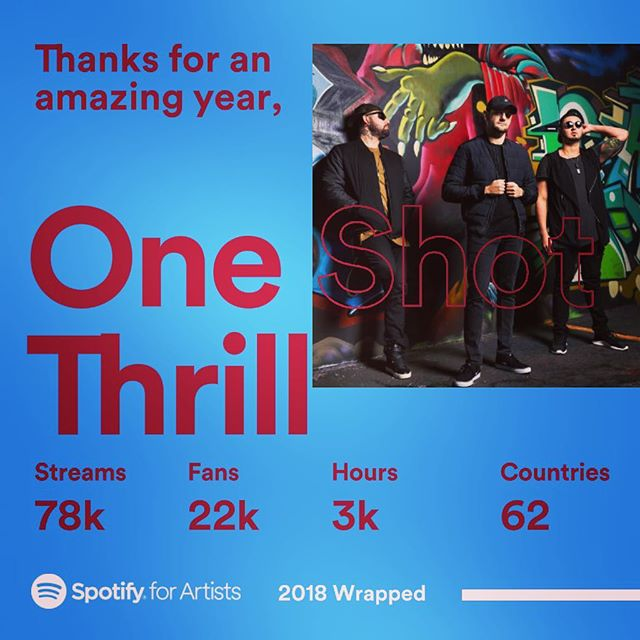 In 2018 we released 2 singles, Our first EP and gained more fans then ever before. We can't wait to share what we have in store for 2019, Thank you for all your support! 🤘🏼#oneshotthrill #spotify #numetal #newmusic #thankyou