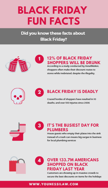 black friday fun facts 2018