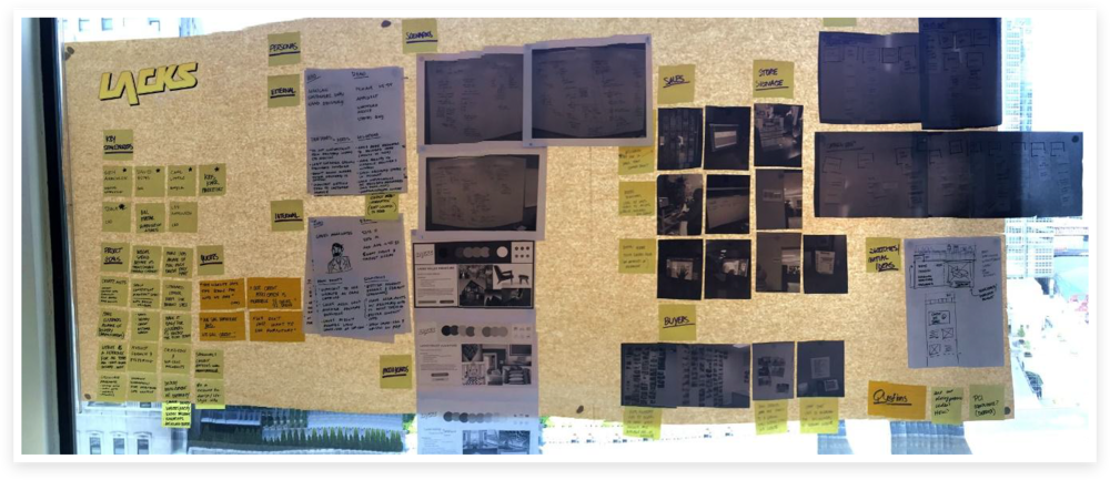 After our on-site client workshops, we created a wall of findings to help guide our designs